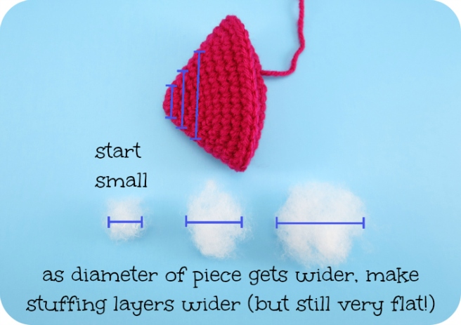 layer sizes when stuffing amigurumi